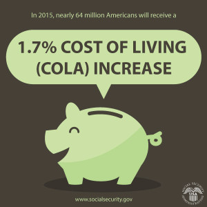 cost of living increase 2015