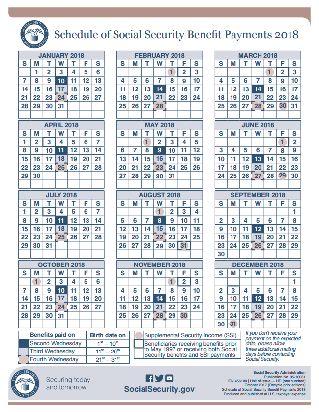 Social Security Payment Schedule 2018